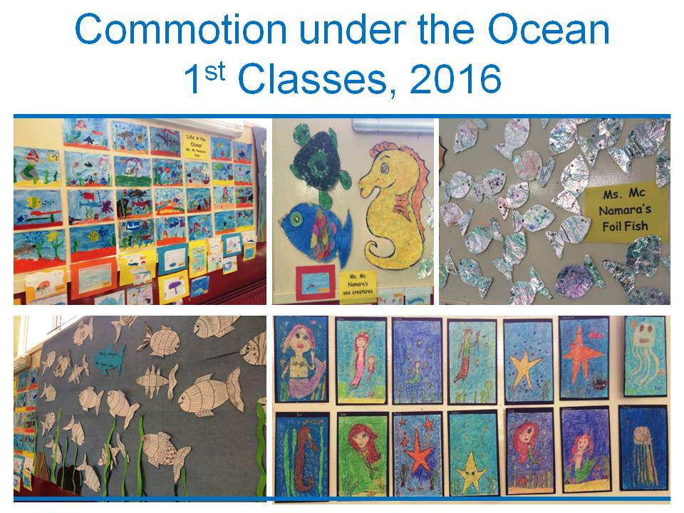Commotion under the Ocean Art Work